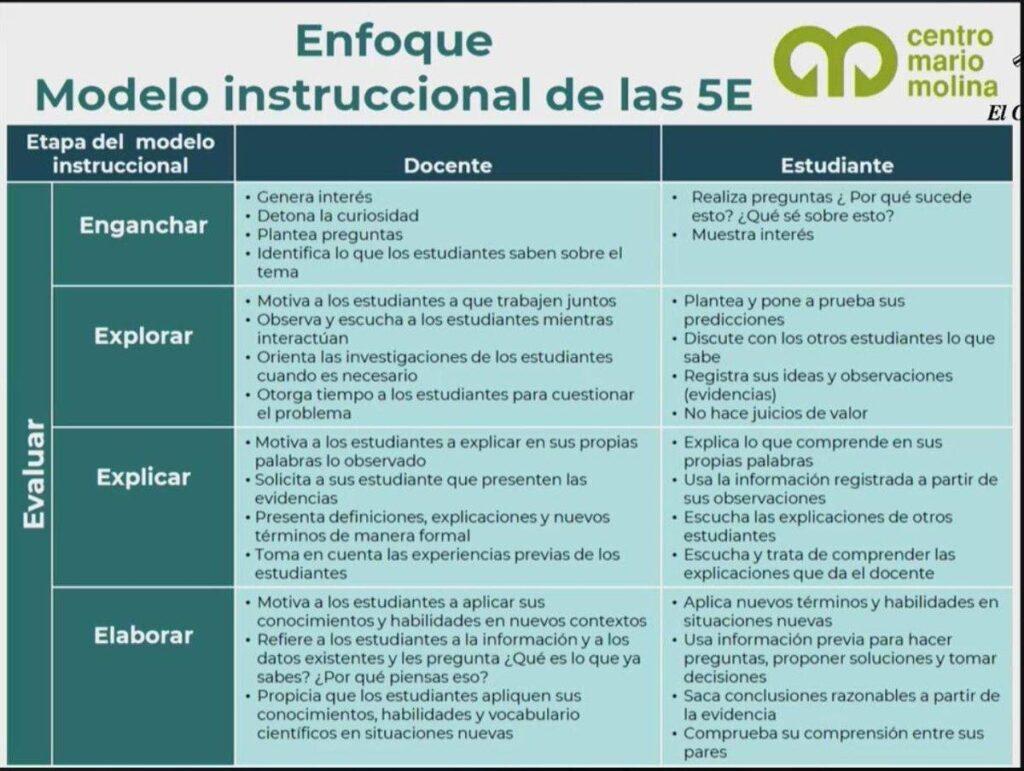 Stem para colegios en Argentina